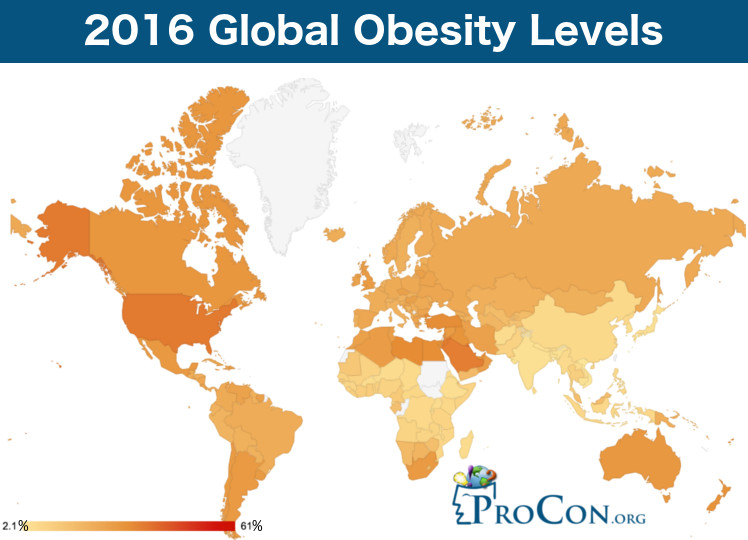Global Obesity Levels Obesity Procon Org