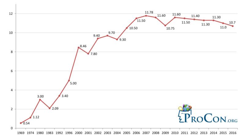 unauthorized immigrant population estimates
